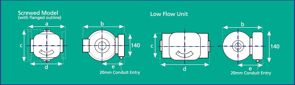 Flow Switches and Sight Flow Indicators